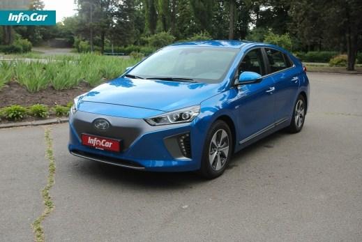 21745 Hyundai IONIQ electric. Новенький. Hyundai IONIQ electric