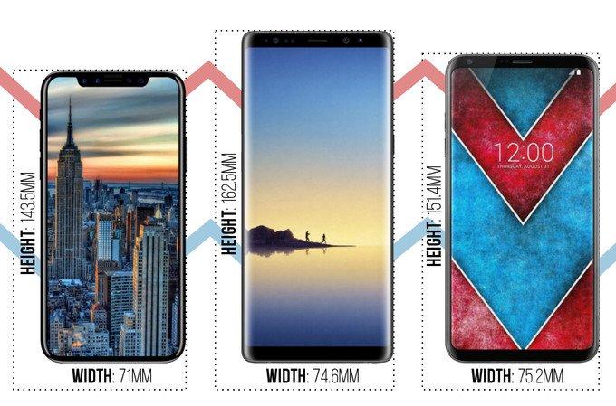 iPhone 8, Galaxy Note 8 і LG V30 порівняли між собою
