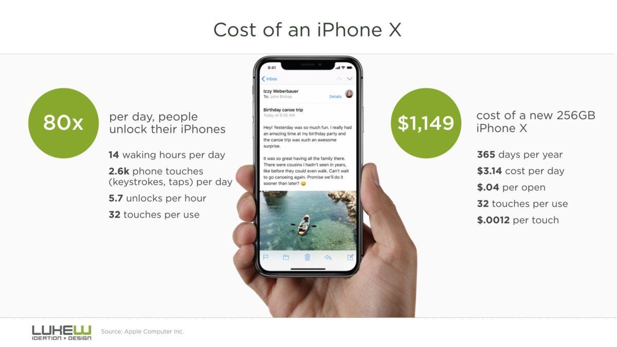 41831 Скільки коштує одне розблокування смартфона