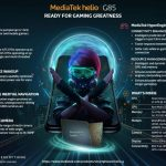 42845 MediaTek представила чипсет Helio G85