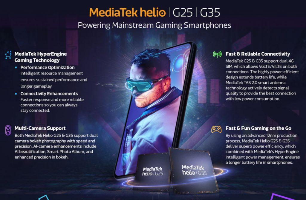 43958 Це будуть одні з найпопулярніших платформ серед бюджетних смартфонів. Представлені MediaTek Helio G35 і Helio G25