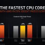 44048 Процесори Ryzen 9 3900XT, Ryzen 7 3800XT і Ryzen 5 3600XT надійшли в продаж, але купувати їх поки не варто