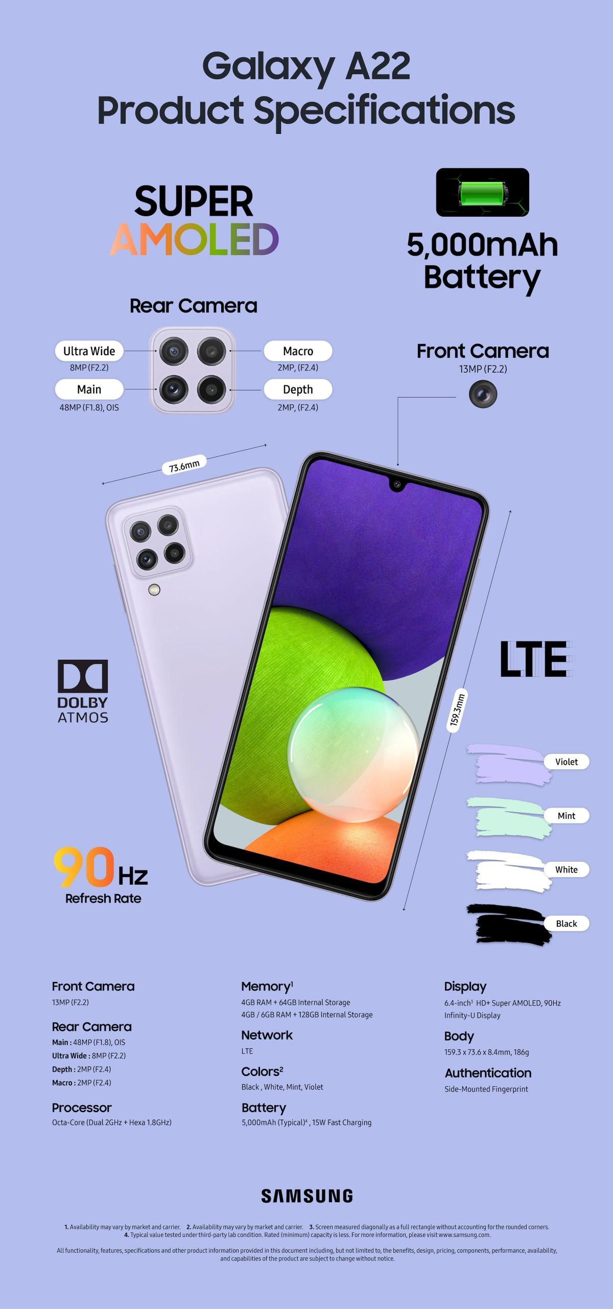 47066 Samsung Galaxy A22 предлагается в 4G и 5G версиях