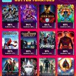 47563 12 найпопулярніших фільмів Marvel за версією глядачів