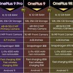 47811 OnePlus, а зачем теперь флагманы? OnePlus 9RT рассекречен, и он похож на OnePlus 9 Pro